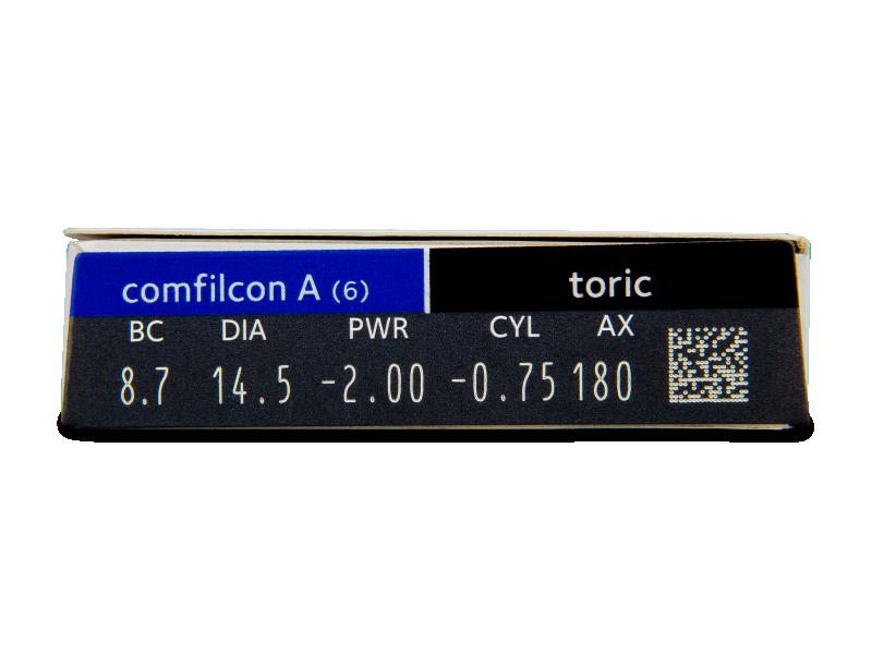 Biofinity Toric (6komleća) - Pregled parametara leća